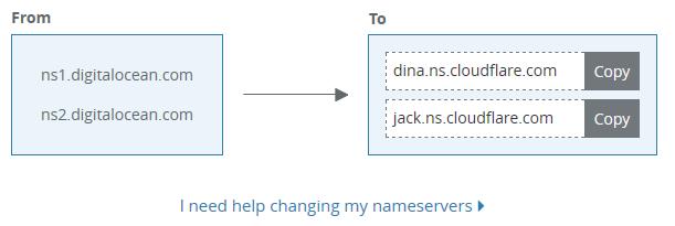 Configurar y usar Cloudflare con WordPress: Configurando los Nameservers para usar el servicio